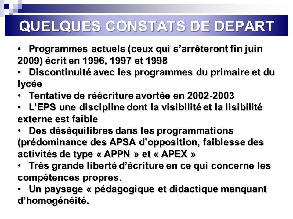 QUELQUES CONSTATS DE DEPART