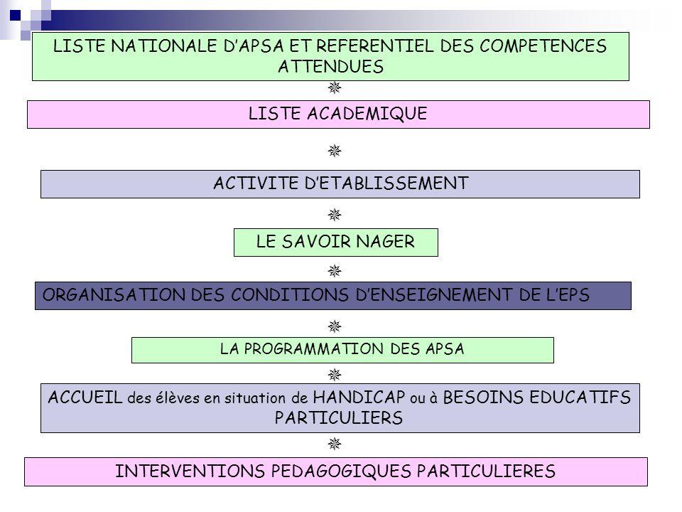 LISTE NATIONALE D'APSA ET REFERENTIEL DES COMPETENCES ATTENDUES