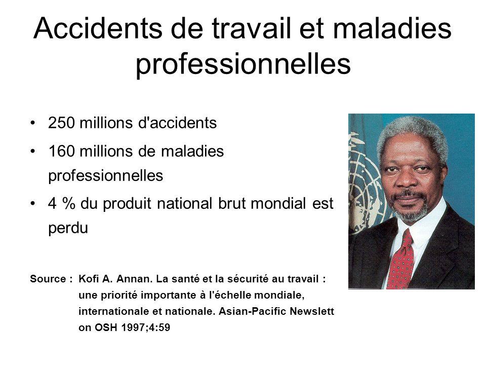 Accidents de travail et maladies professionnelles
