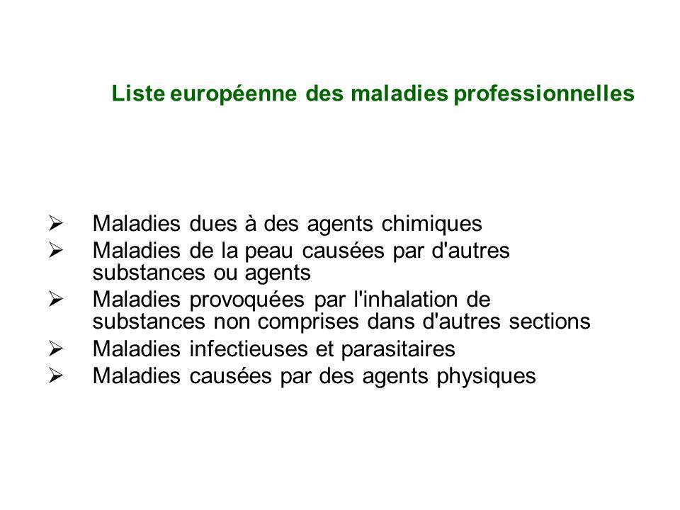 Liste européenne des maladies professionnelles