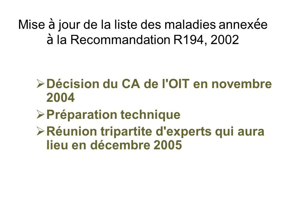 Mise à jour de la liste des maladies annexée à la Recommandation R194, 2002