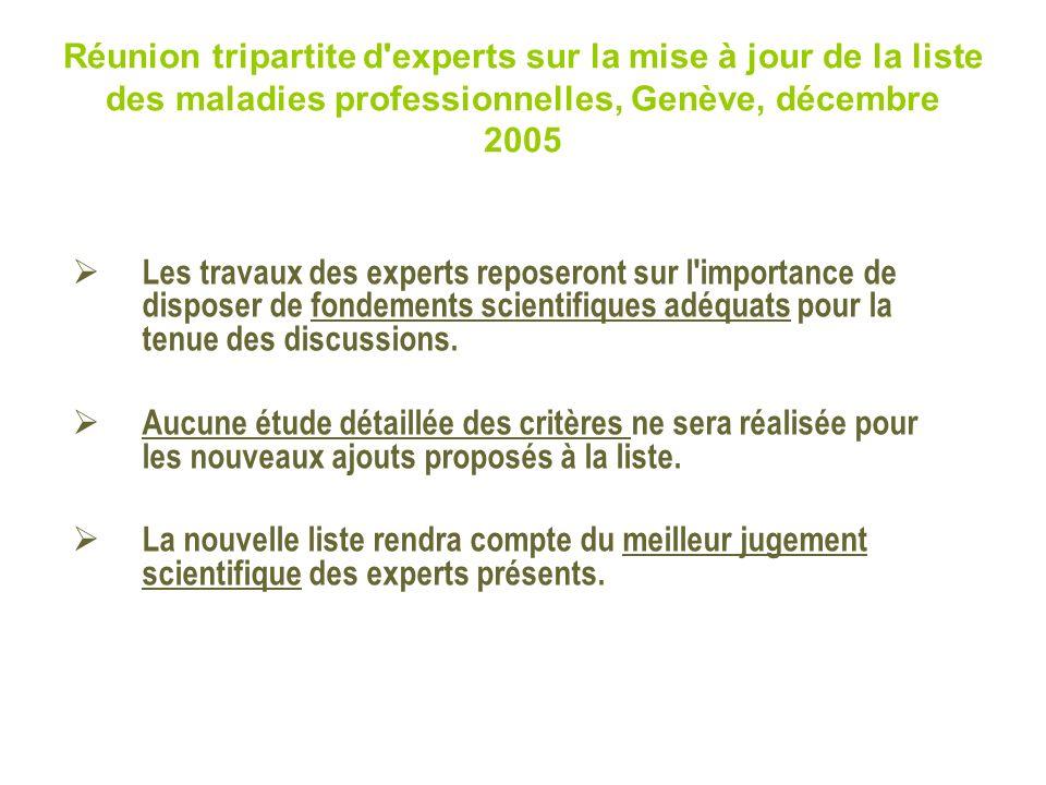 Réunion tripartite d experts sur la mise à jour de la liste des maladies professionnelles, Genève, décembre 2005