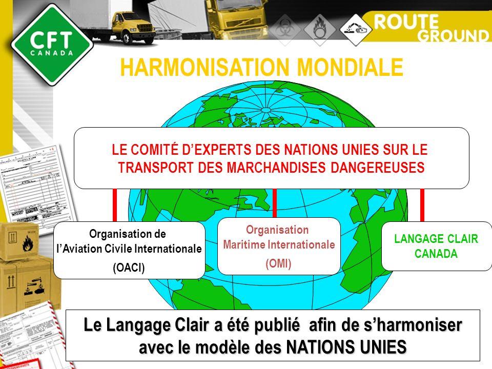 HARMONISATION MONDIALE