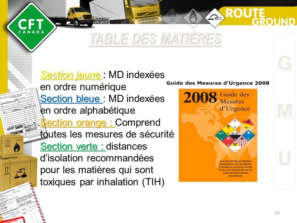TABLE DES MATIÈRES G. M U. Section jaune : MD indexées en ordre numérique. Section bleue : MD indexées en ordre alphabétique.