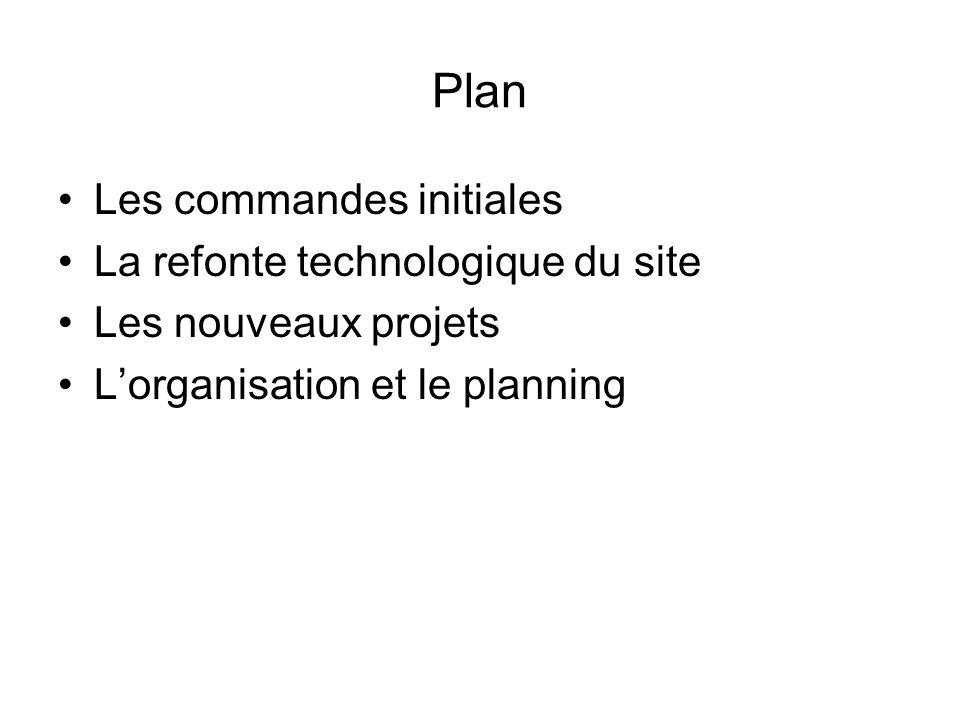 Plan Les commandes initiales La refonte technologique du site