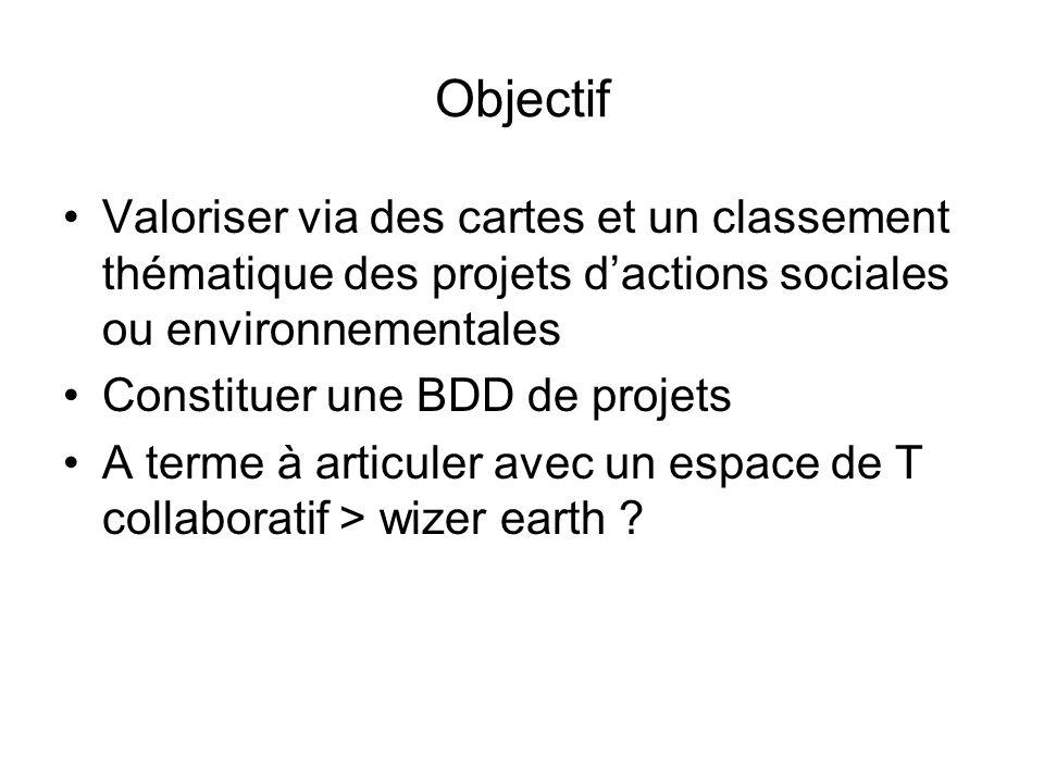 Objectif Valoriser via des cartes et un classement thématique des projets d'actions sociales ou environnementales.