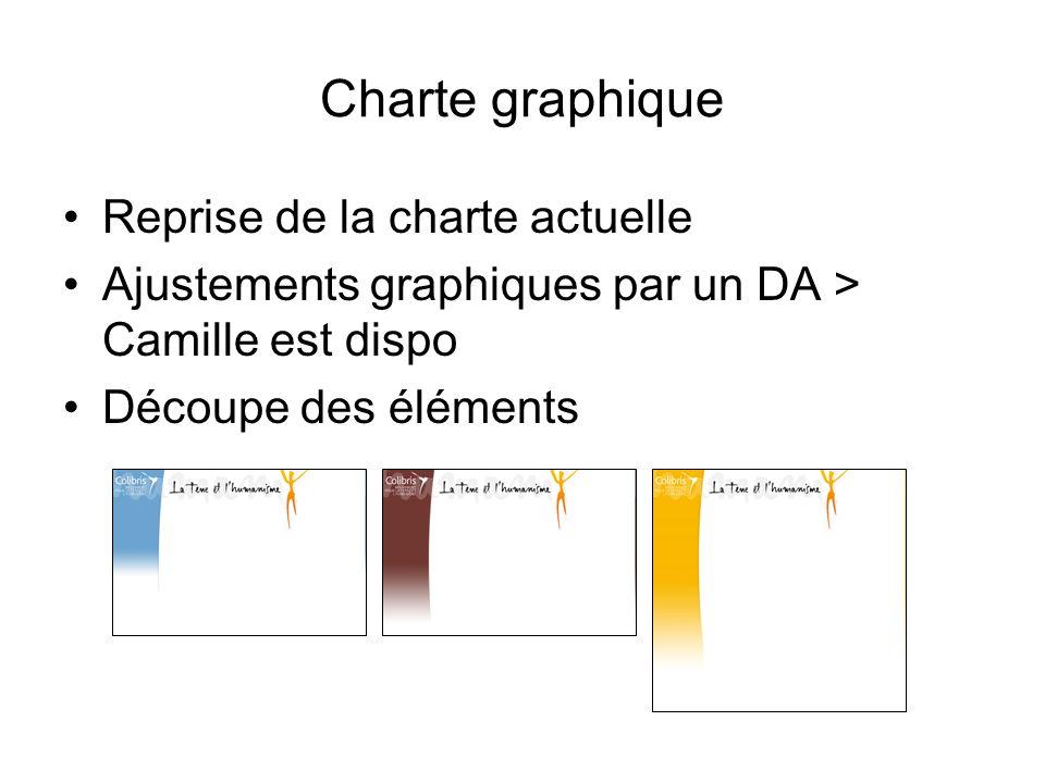 Charte graphique Reprise de la charte actuelle