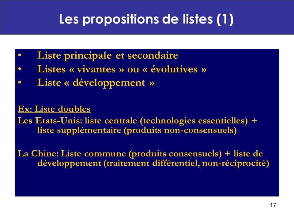 Les propositions de listes (1)