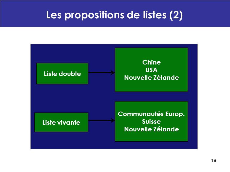 Les propositions de listes (2)