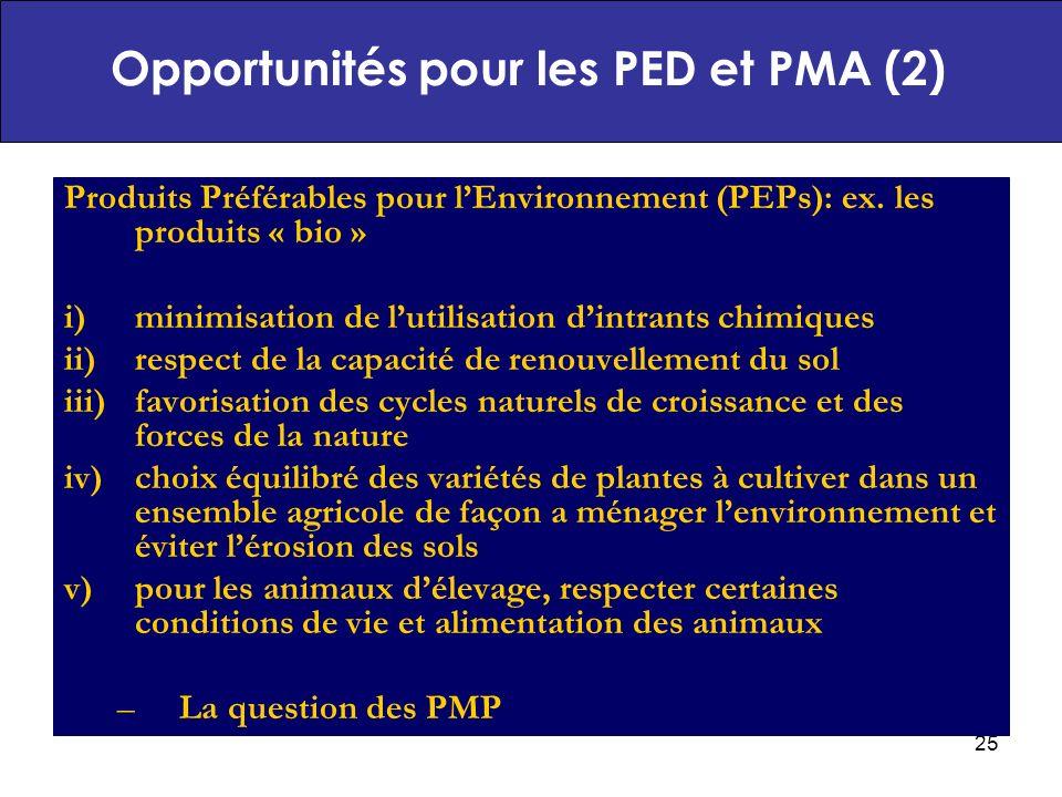 Opportunités pour les PED et PMA (2)