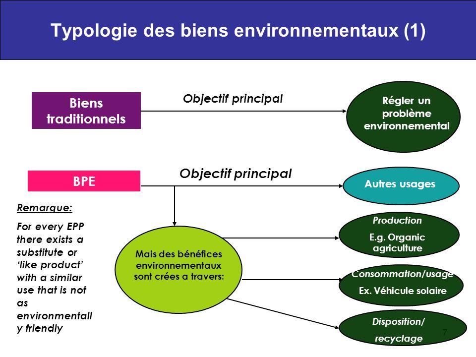 Typologie des biens environnementaux (1)