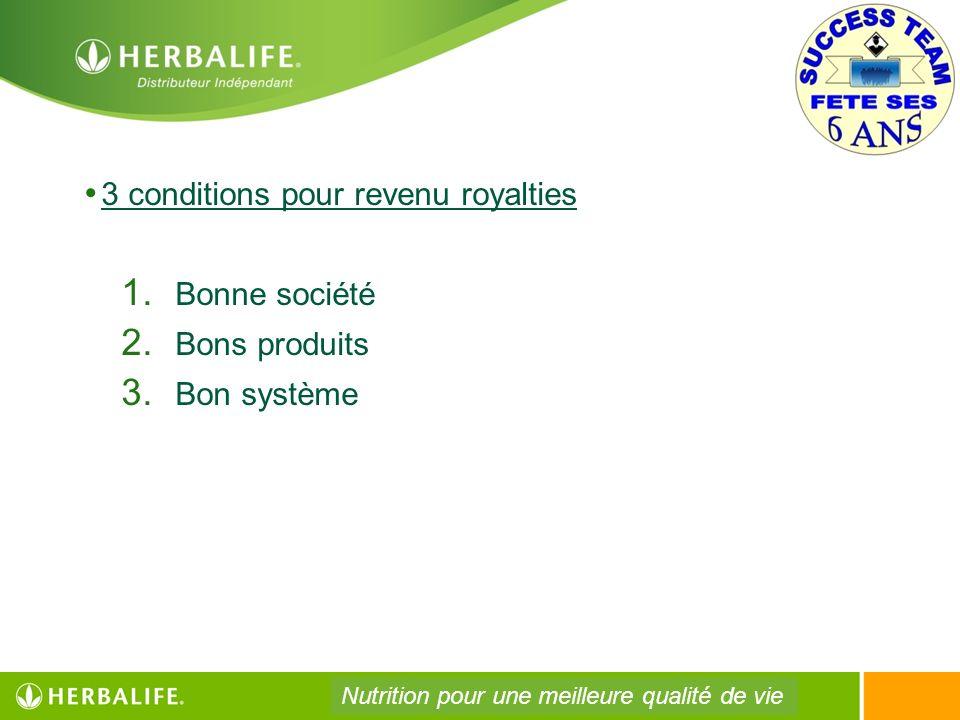 3 conditions pour revenu royalties Bonne société Bons produits