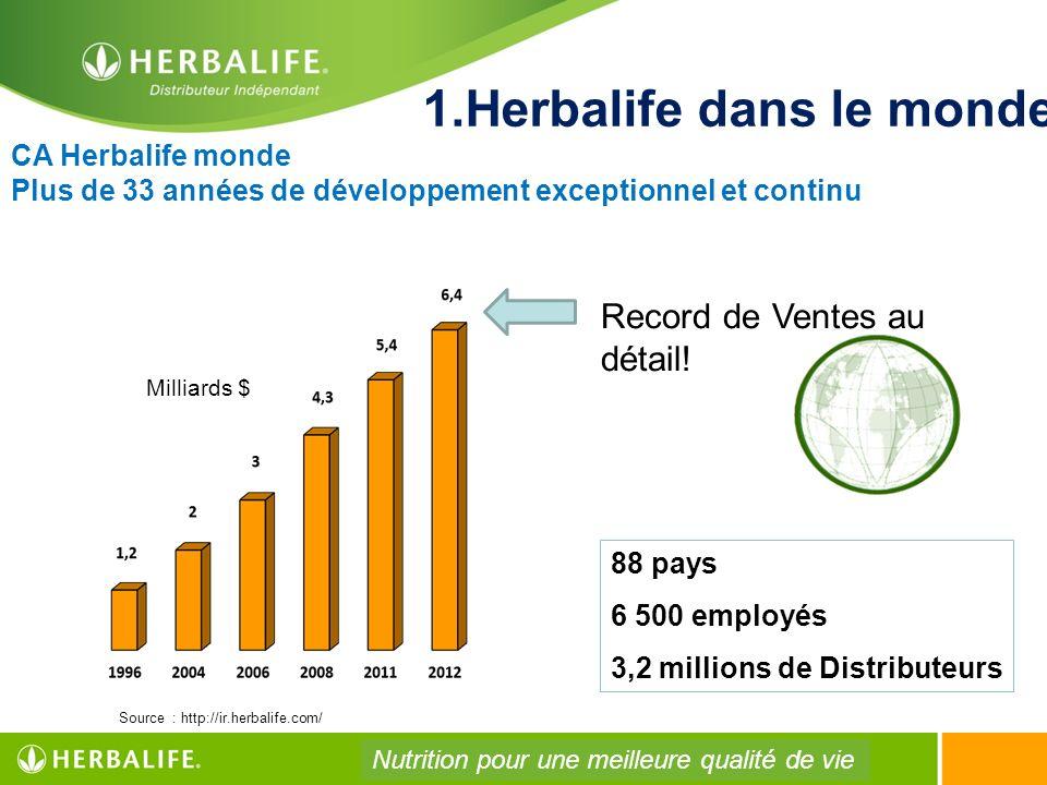 1.Herbalife dans le monde