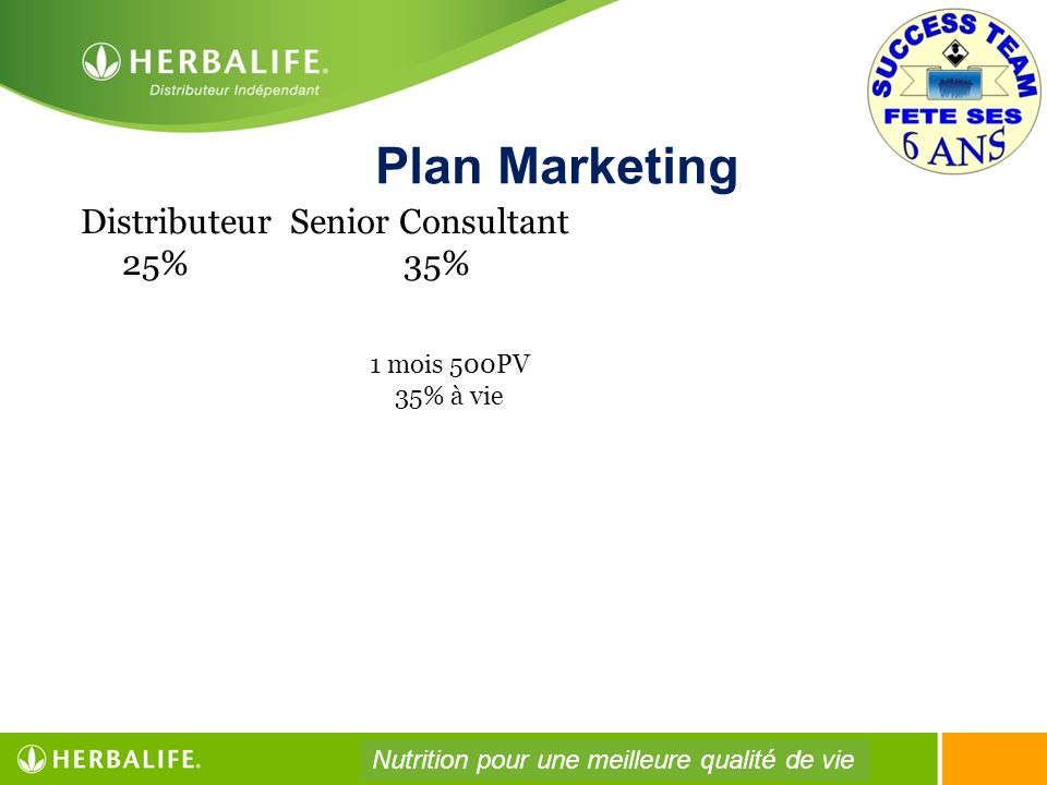 Plan Marketing Distributeur Senior Consultant 25% 35% 1 mois 500PV