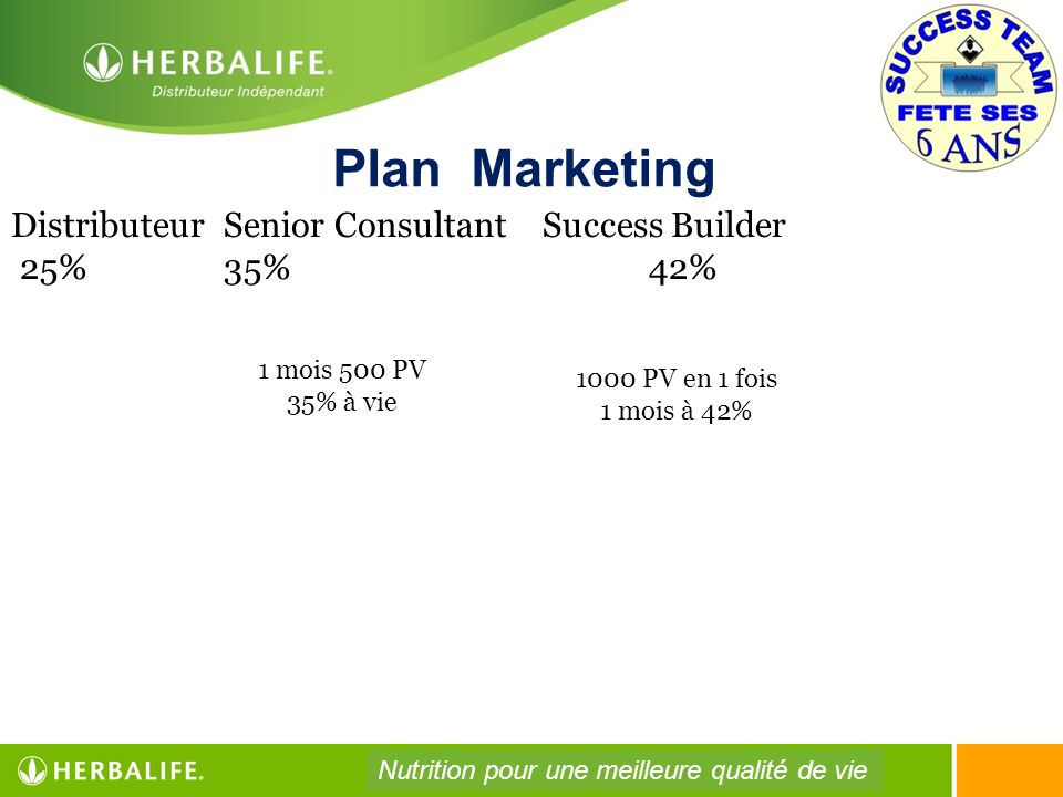 Plan Marketing Distributeur Senior Consultant Success Builder