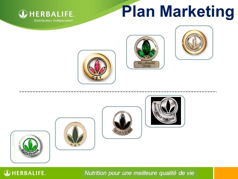 Plan Marketing Nutrition pour une meilleure qualité de vie 125