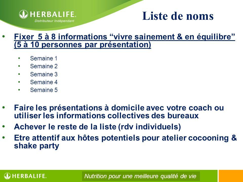 Liste de noms Fixer 5 à 8 informations vivre sainement & en équilibre (5 à 10 personnes par présentation)