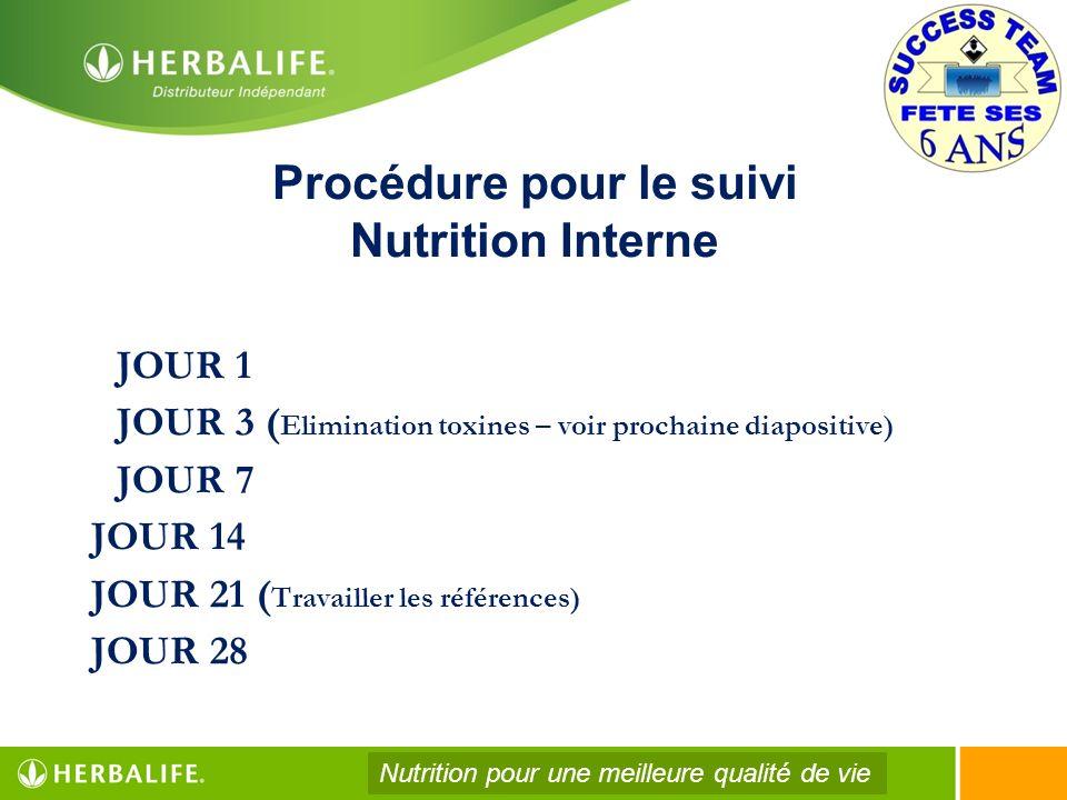 Procédure pour le suivi Nutrition Interne