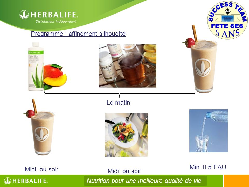 Programme : affinement silhouette