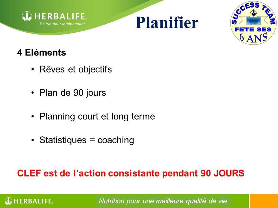 Planifier 4 Eléments Rêves et objectifs Plan de 90 jours