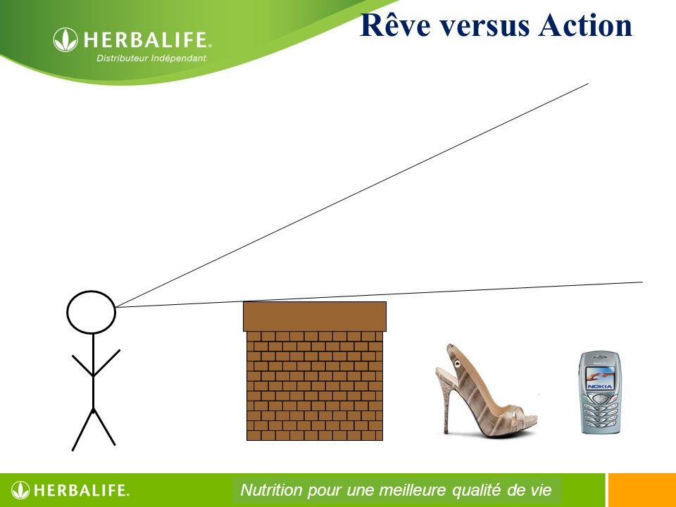 Rêve versus Action Nutrition pour une meilleure qualité de vie