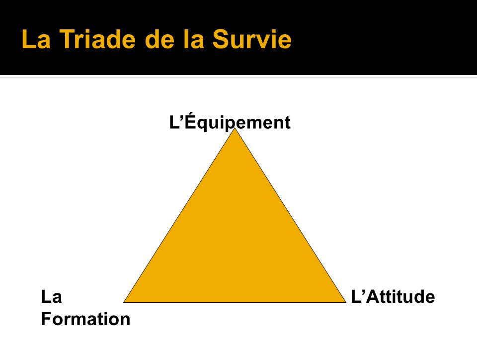 La Triade de la Survie L'Équipement La Formation L'Attitude