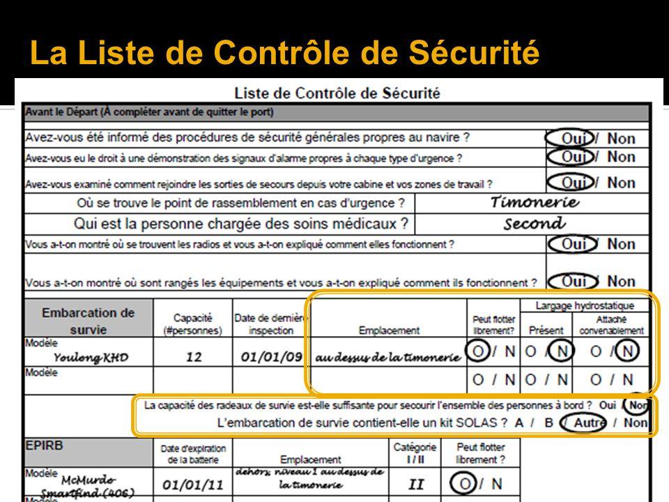 La Liste de Contrôle de Sécurité