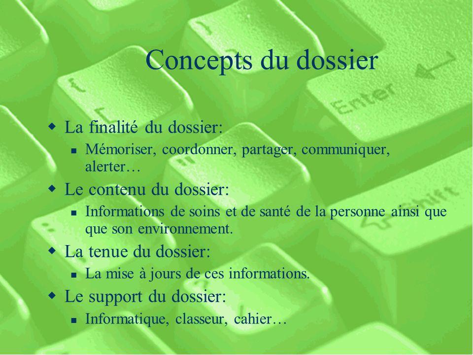 Concepts du dossier La finalité du dossier: Le contenu du dossier: