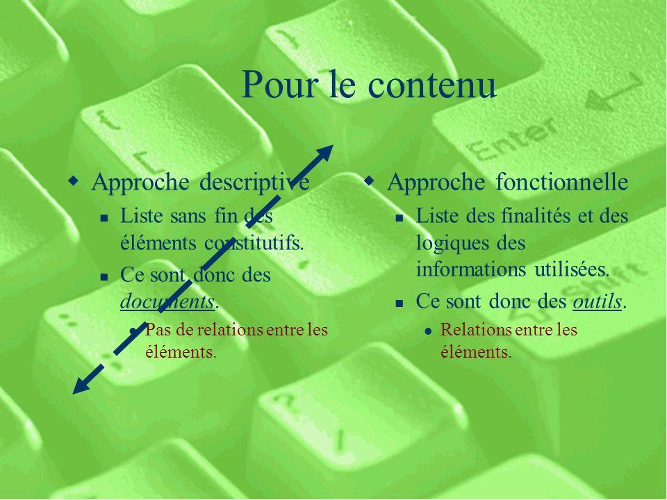 Pour le contenu Approche descriptive Approche fonctionnelle
