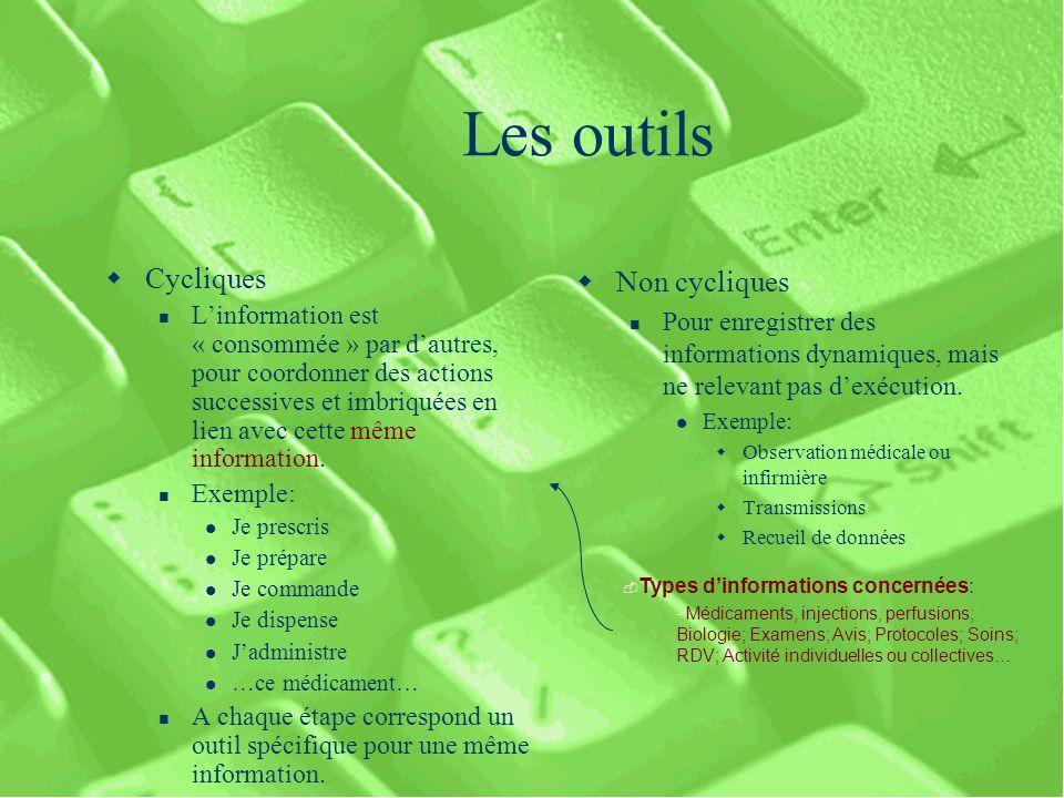 Les outils Cycliques Non cycliques