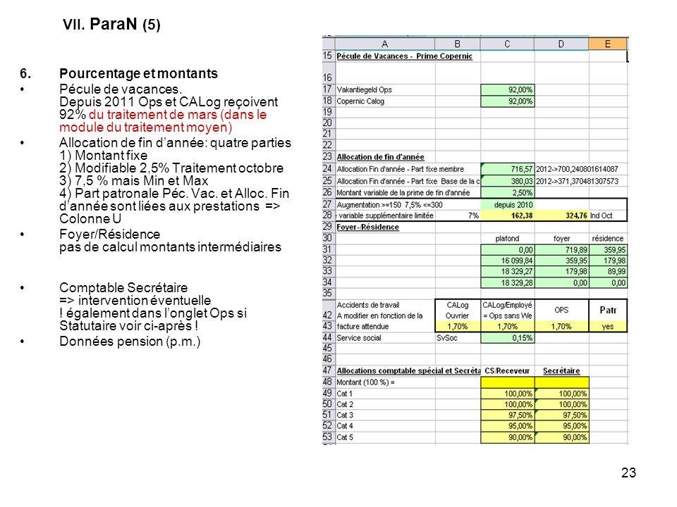VII. ParaN (5) Pourcentage et montants