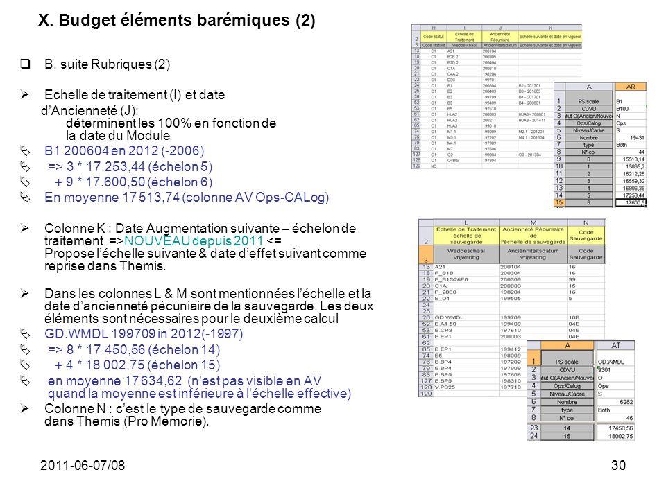 X. Budget éléments barémiques (2)