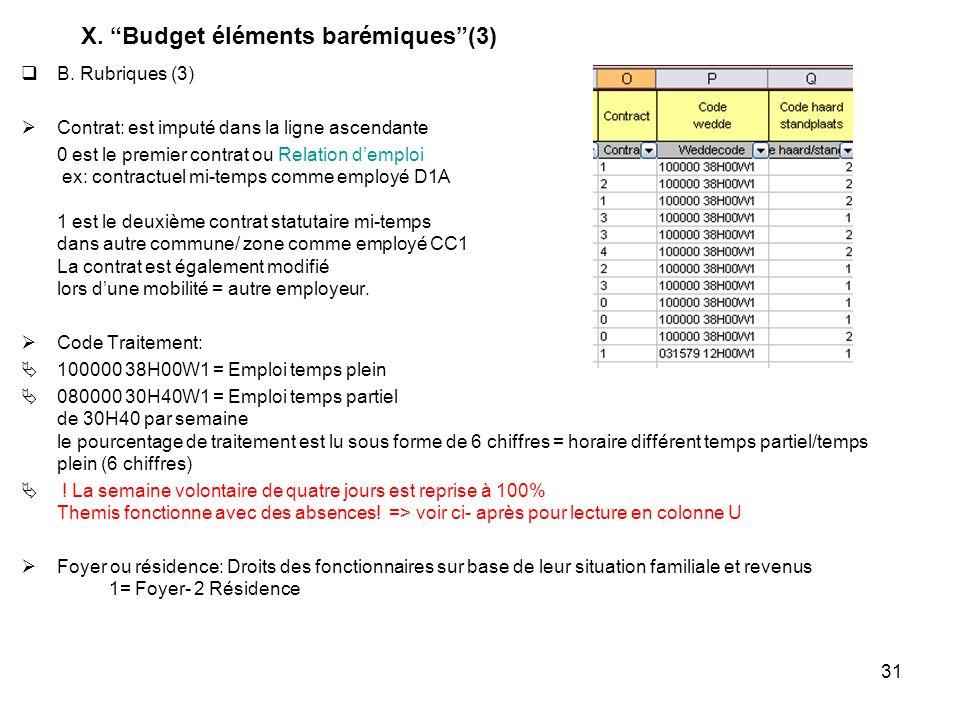 X. Budget éléments barémiques (3)