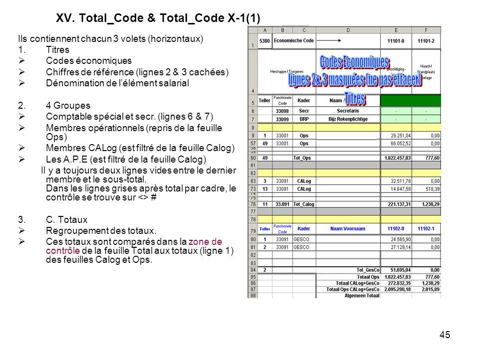 XV. Total_Code & Total_Code X-1(1)