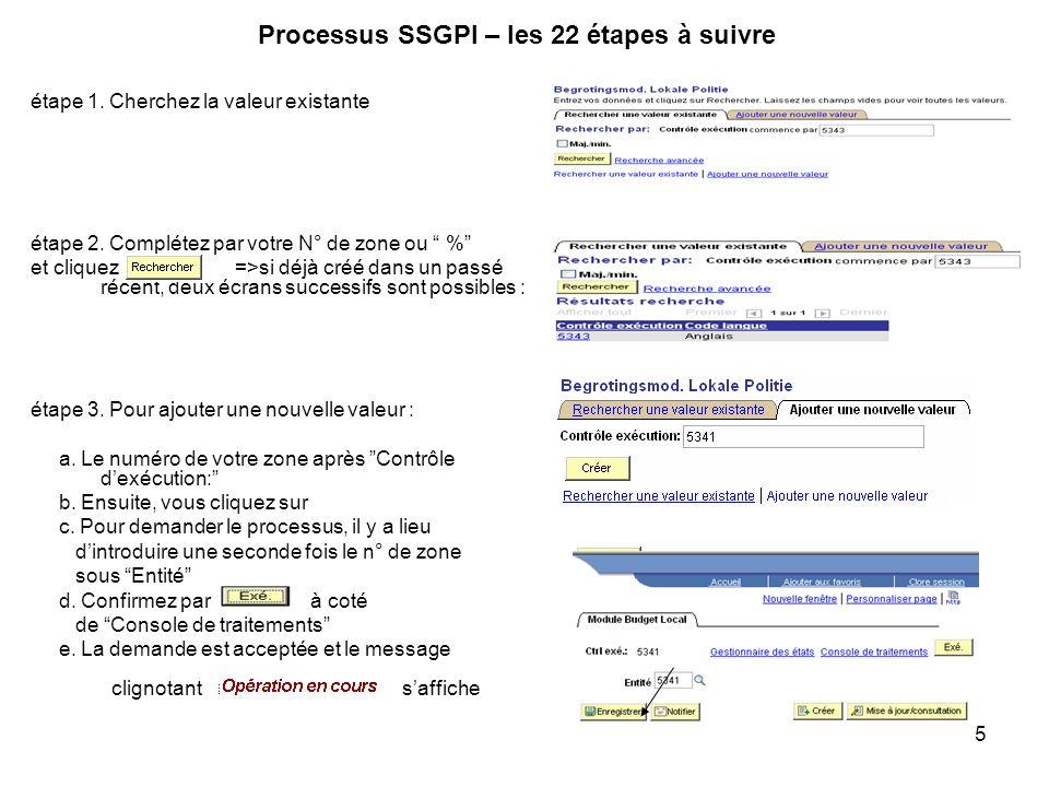 Processus SSGPI – les 22 étapes à suivre