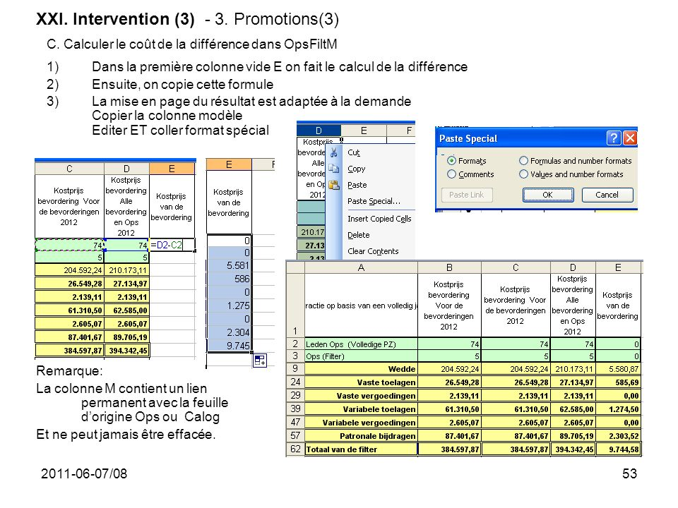 XXI. Intervention (3) - 3. Promotions(3)