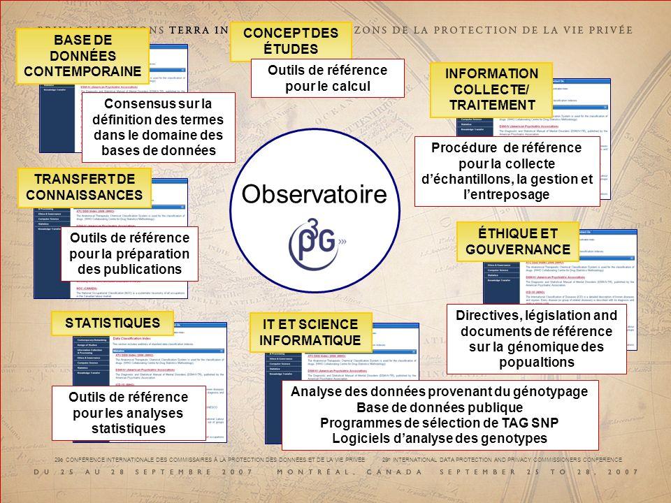 Observatoire CONCEPT DES ÉTUDES BASE DE DONNÉES CONTEMPORAINE