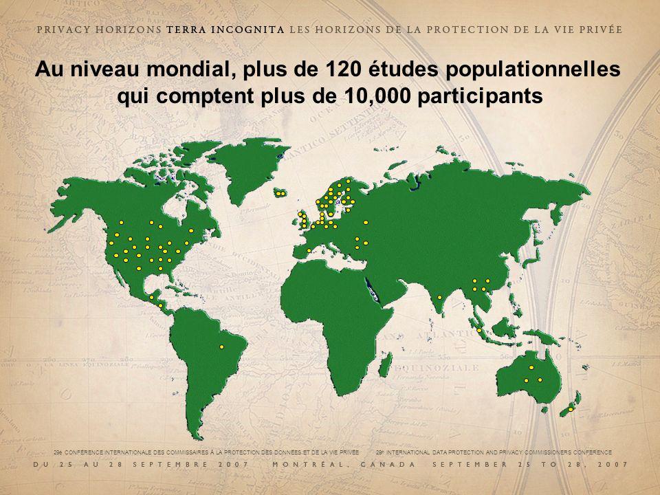 Au niveau mondial, plus de 120 études populationnelles