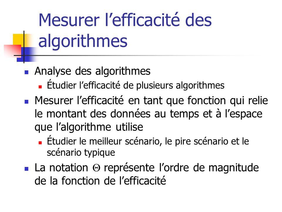 Mesurer l'efficacité des algorithmes
