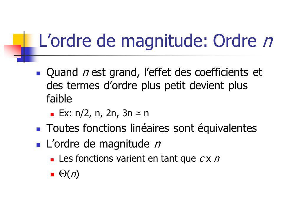 L'ordre de magnitude: Ordre n