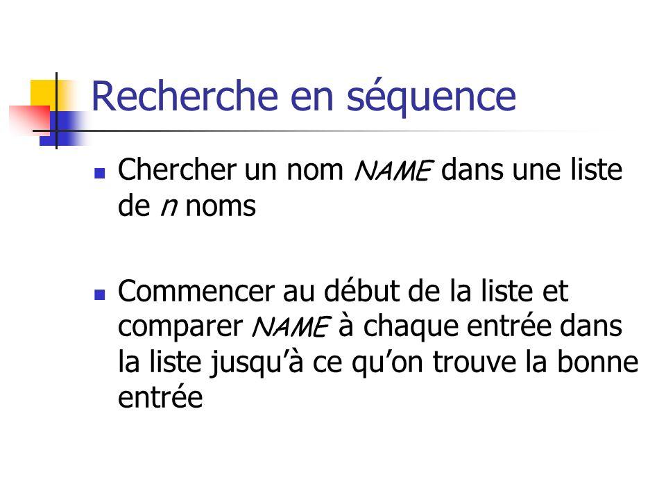 Recherche en séquence Chercher un nom NAME dans une liste de n noms