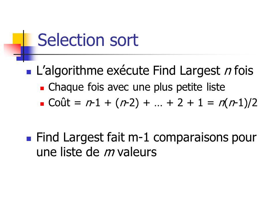 Selection sort L'algorithme exécute Find Largest n fois