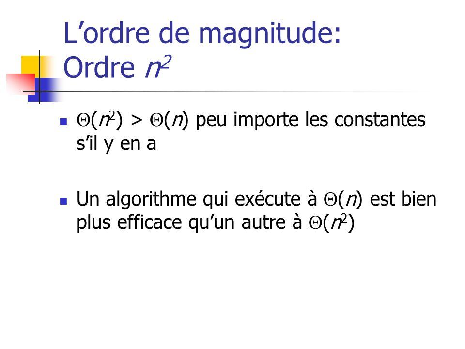 L'ordre de magnitude: Ordre n2
