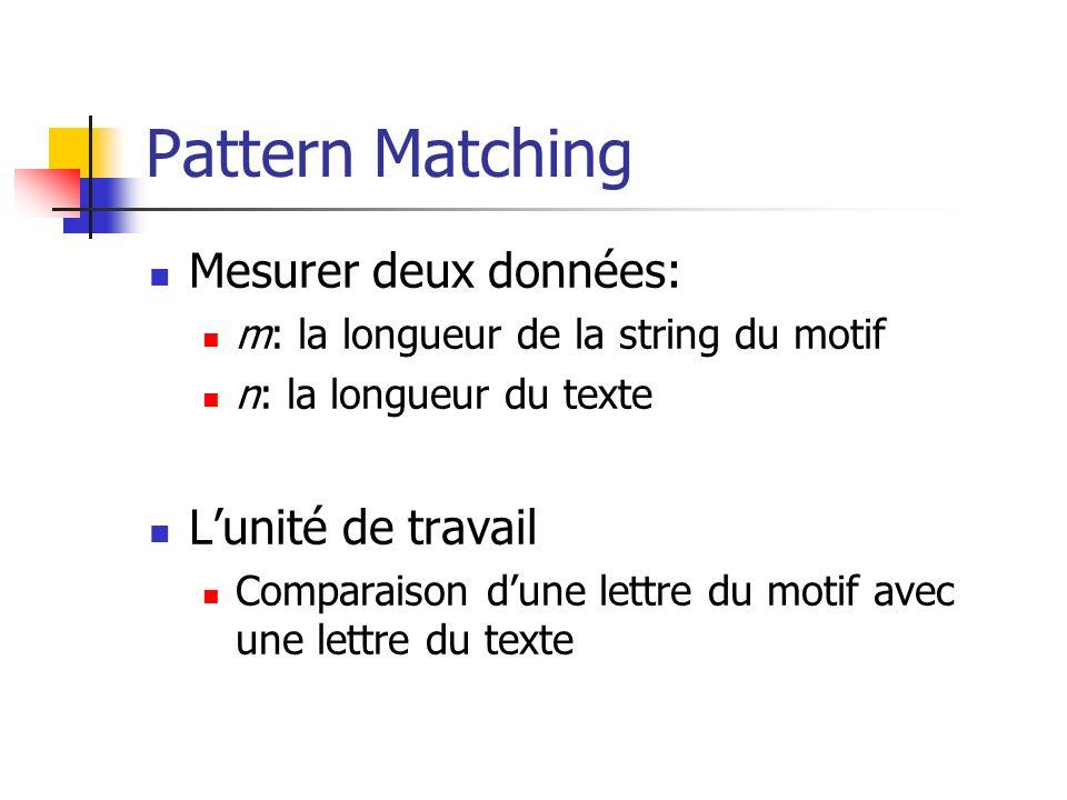 Pattern Matching Mesurer deux données: L'unité de travail