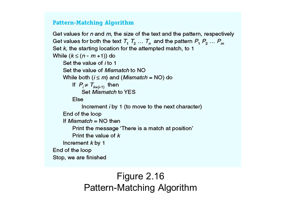 Pattern-Matching Algorithm