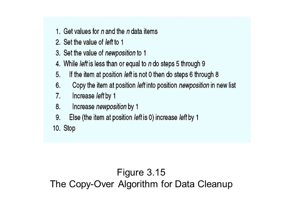 The Copy-Over Algorithm for Data Cleanup