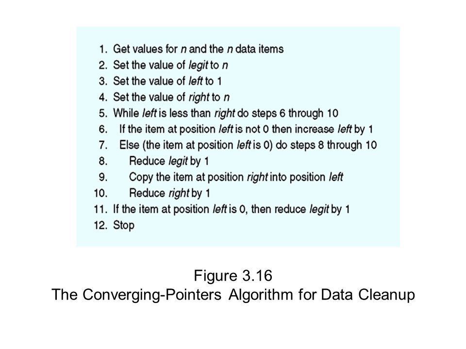 The Converging-Pointers Algorithm for Data Cleanup