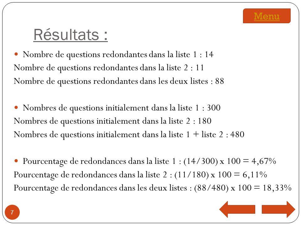 Résultats : Menu Nombre de questions redondantes dans la liste 1 : 14