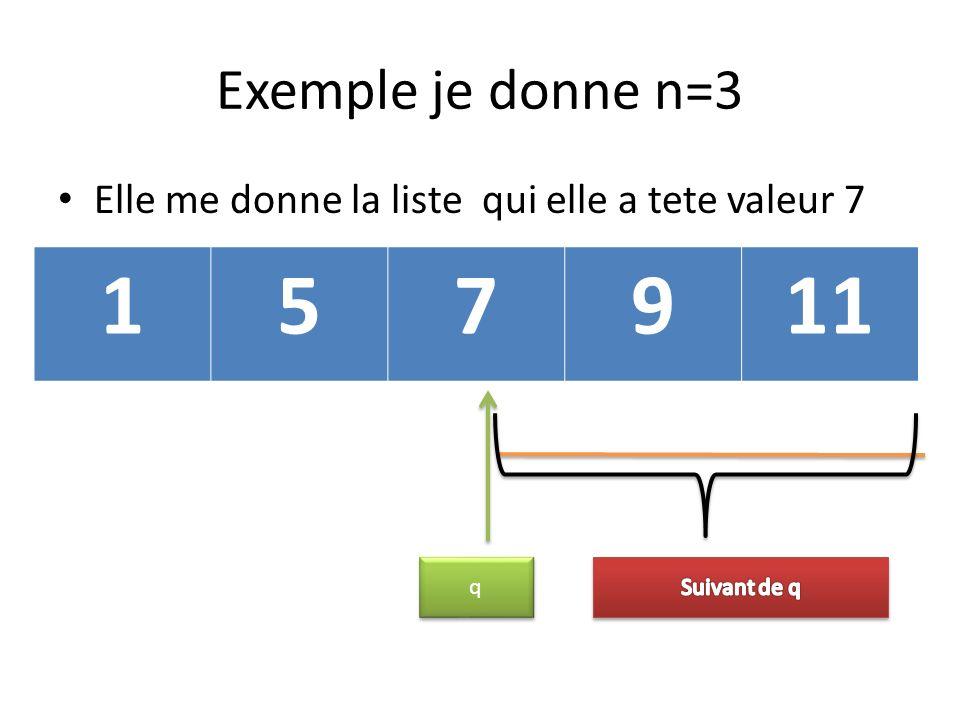 Exemple je donne n=3 Elle me donne la liste qui elle a tete valeur 7 1 5 7 9 11 q Suivant de q