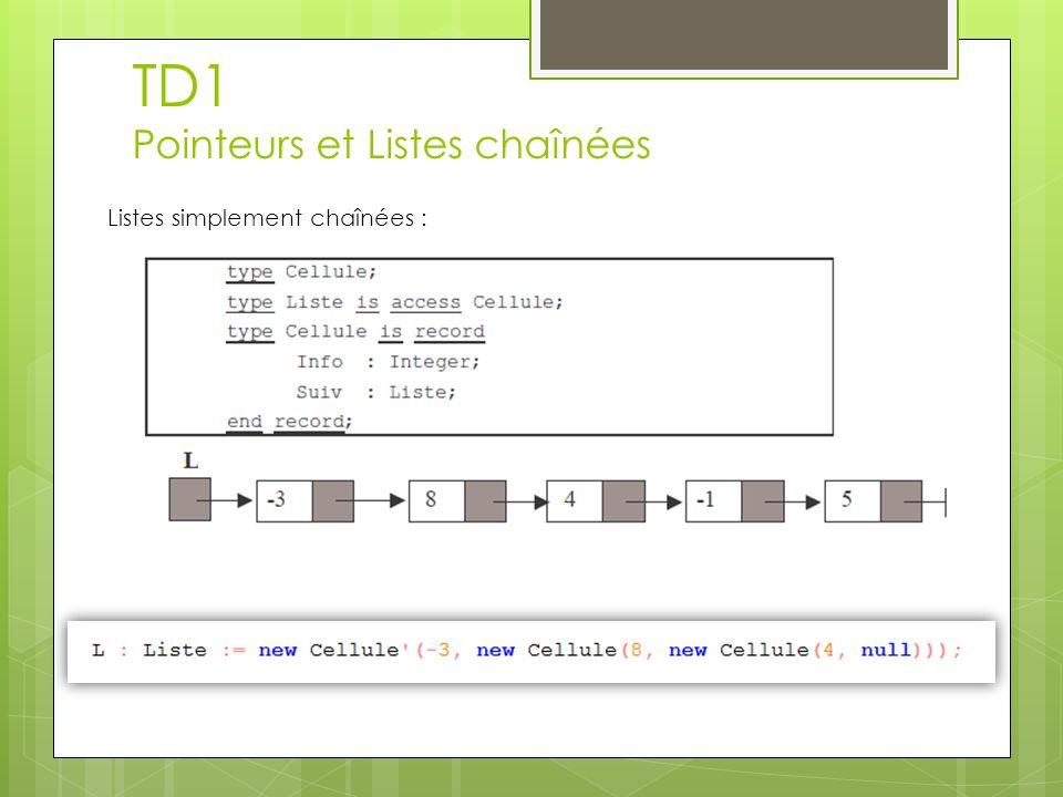 TD1 Pointeurs et Listes chaînées
